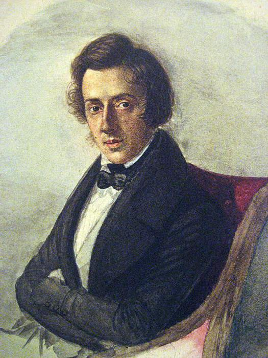 Biografia Chopina krótko