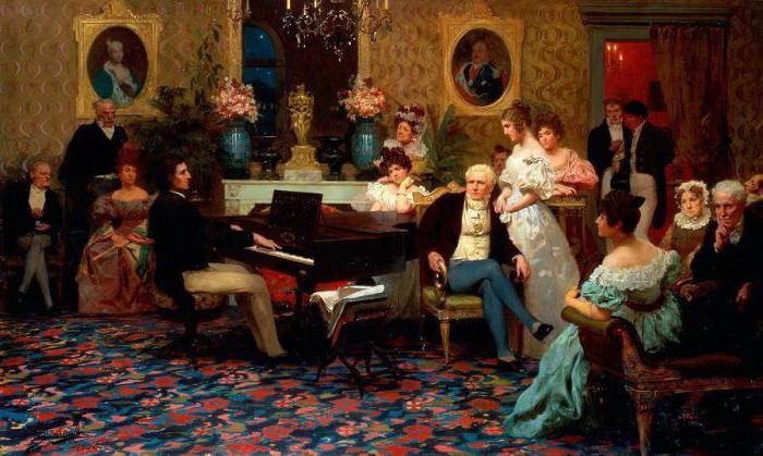 Biografia i twórczość Chopina