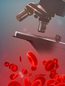 choroby krví