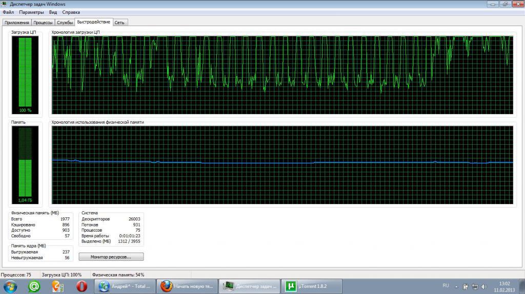 Максимално натоварване на процесора