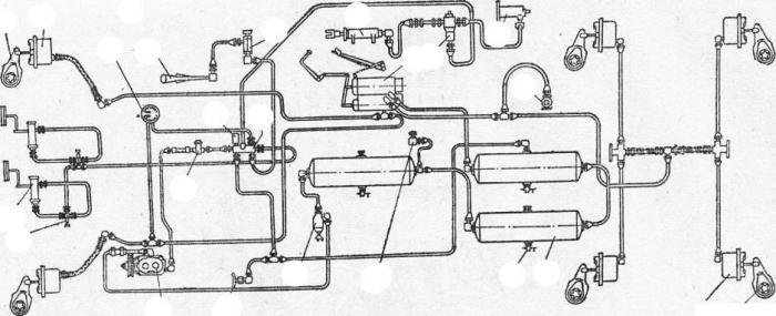 кочиони систем КАМАЗ
