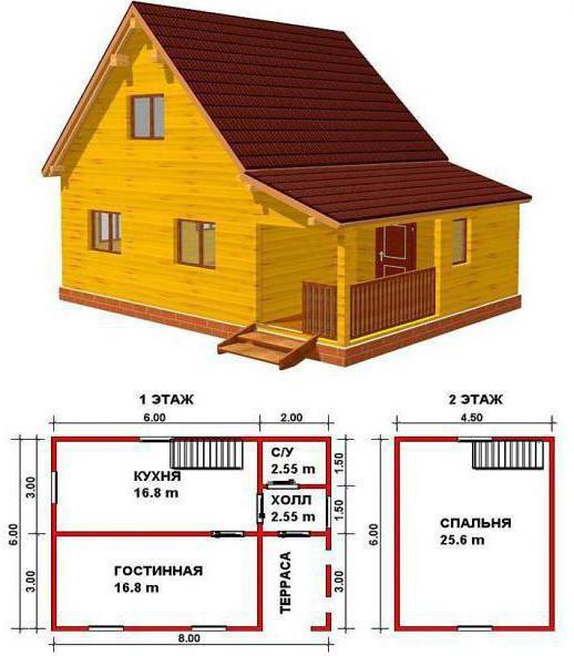 проекти на къщи от калибрирания бар