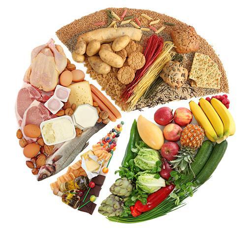kalorija u hrani