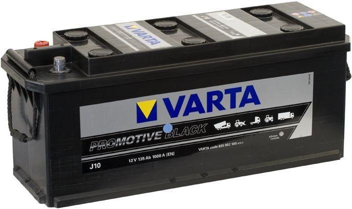 Warta или бош батерията ревюта