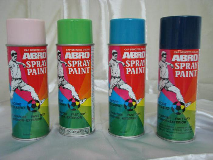 barva za zavorne čeljusti