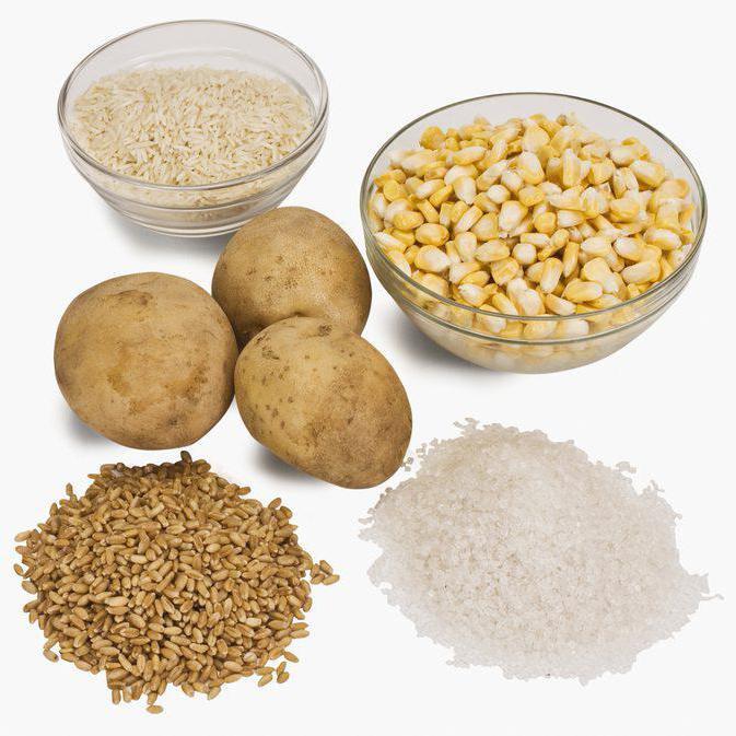 kjer se v živilih pojavljajo ogljikovi hidrati