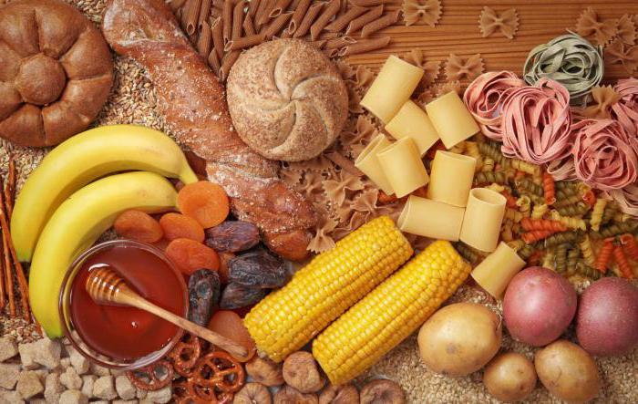 kjer živila vsebujejo ogljikove hidrate