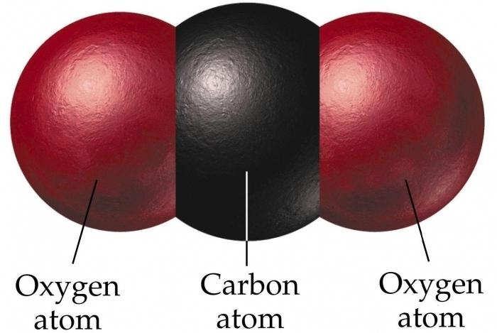 gustoće ugljičnog dioksida