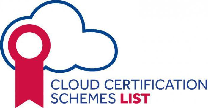 certifikacijski postopek