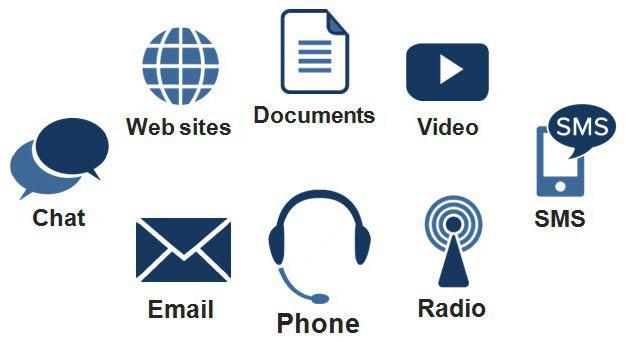 canali di comunicazione