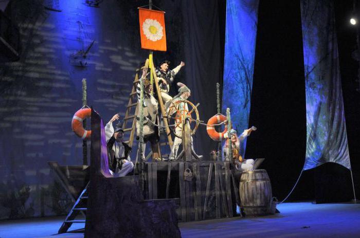 Dramsko kazalište Taganrog nazvano po Čehovu