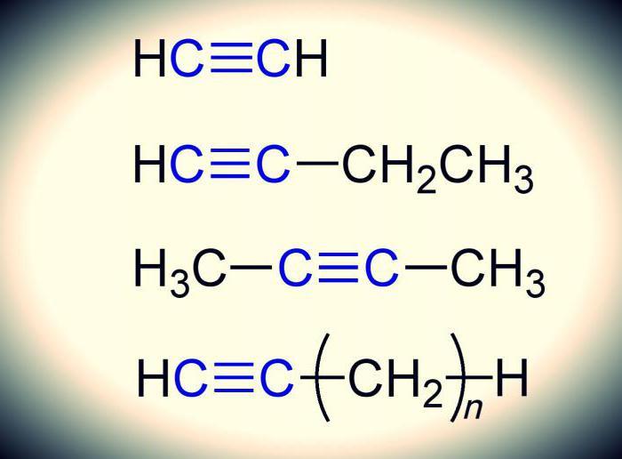 proprietà fisiche alchine