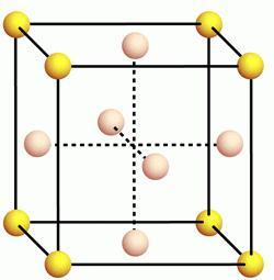 proprietà fisiche dell'alluminio