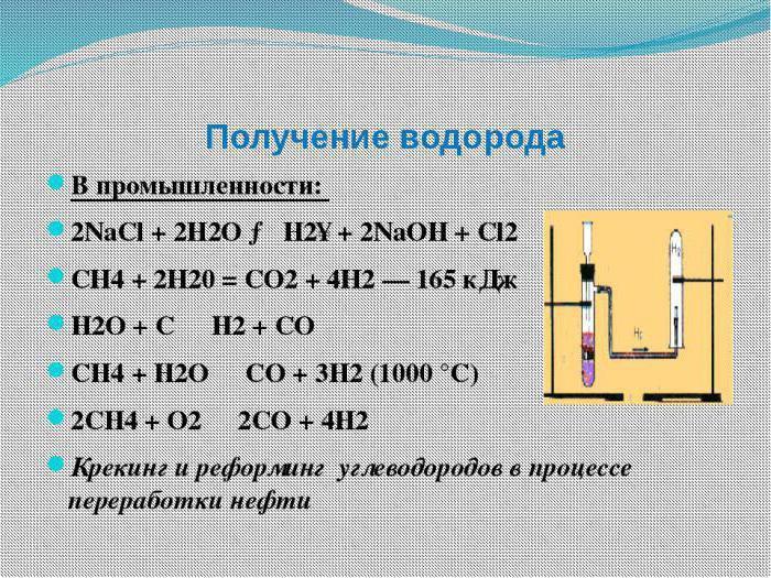 fyzikální a chemické vlastnosti vodíku