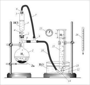 chemických vlastností reakce vodíku