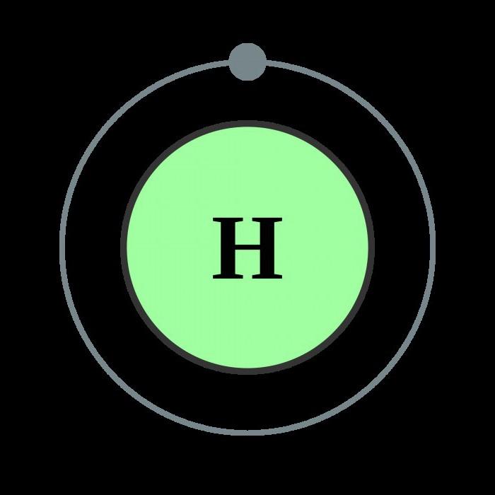 reakční rovnice charakterizující chemické vlastnosti vodíku
