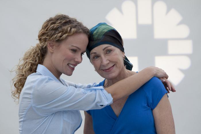 kemoterapija, kaj so pregledi