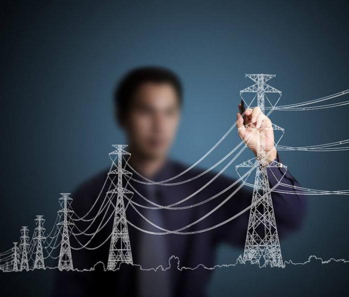 obowiązki głównej energii