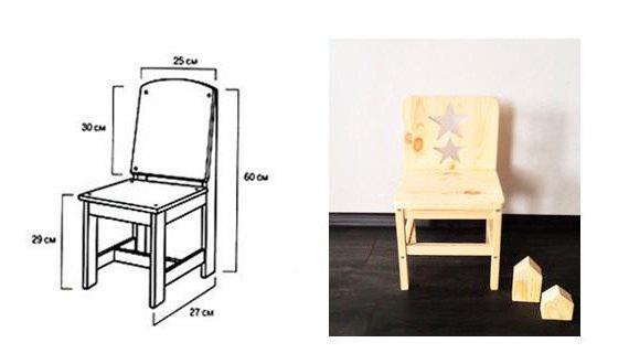 как да си направим висок стол със собствените си ръце