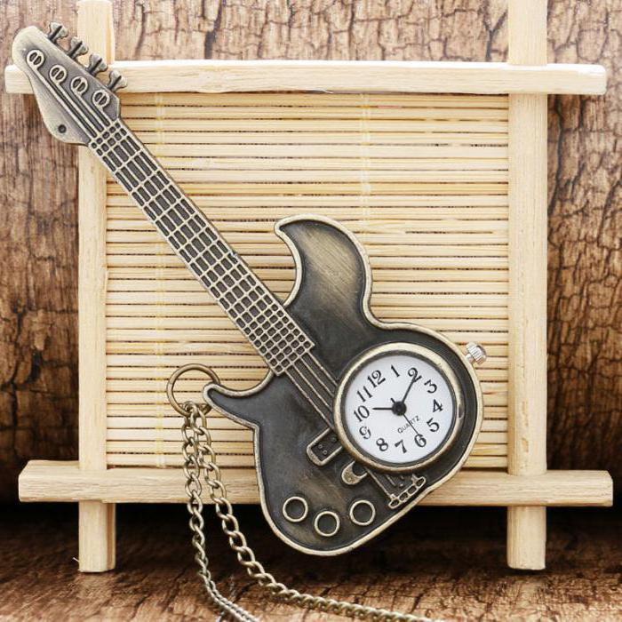 Accordi di chitarra