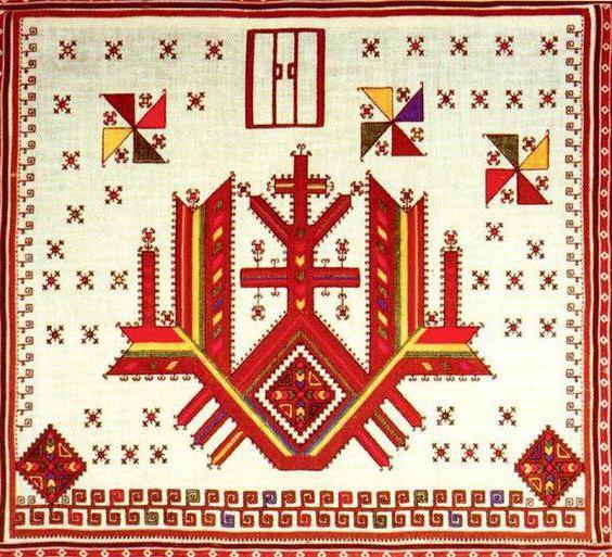 simbolismo dell'ornamento Chuvash