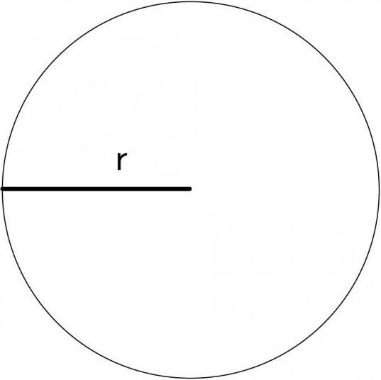 lunghezza del raggio di circonferenza