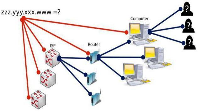 ип адресирање класе ИП адреса