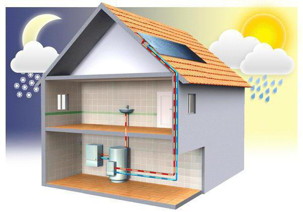 klasifikacija termodinamičnih sistemov