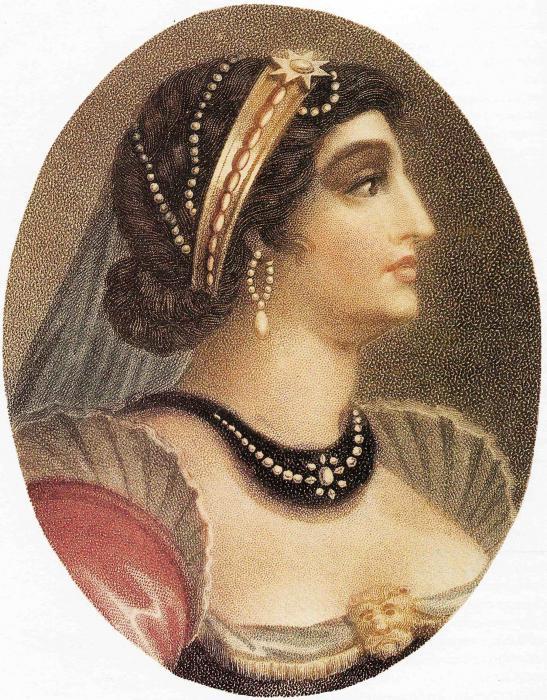 Cleopatra Egyptská královna biografie pro děti