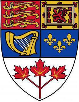 stemma del Regno Unito e del Canada