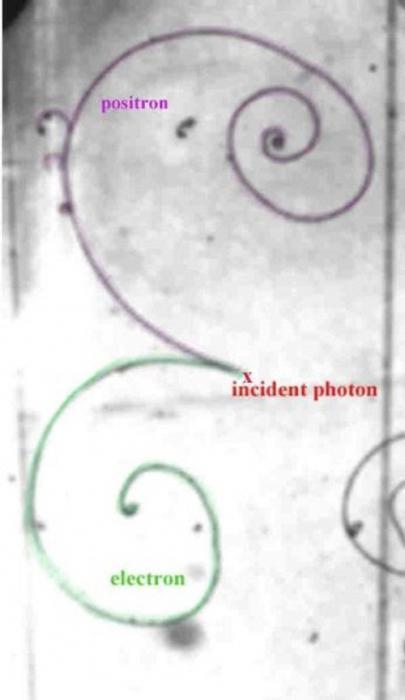 struktura atomske jezgre.  nuklearne reakcije
