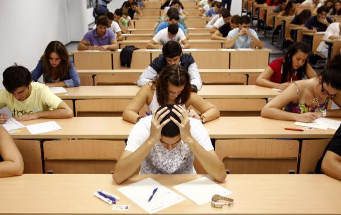 znakovi sreće na ispitu