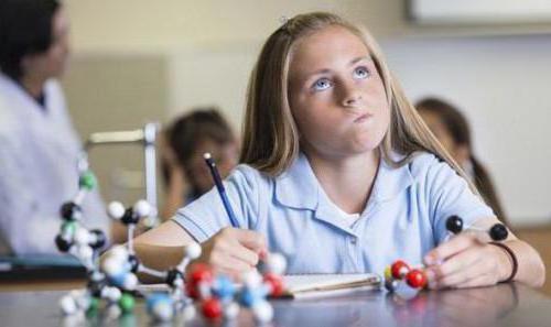 znakovi sreće na školskom ispitu