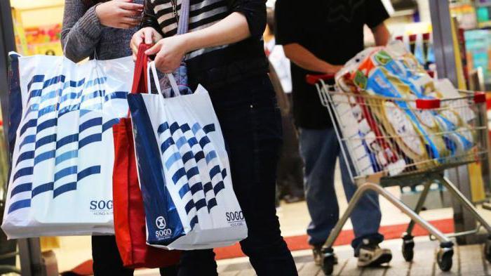 lastnosti potrošniškega trga