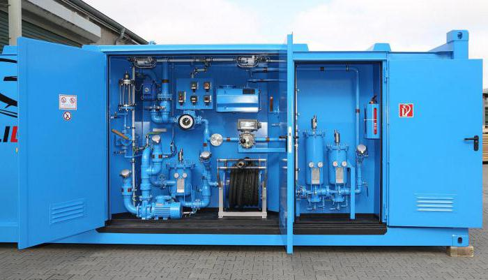модулни бензиностанции тип контейнер
