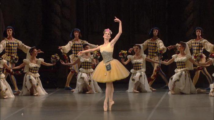 Съдържание на балетите на Реймънд