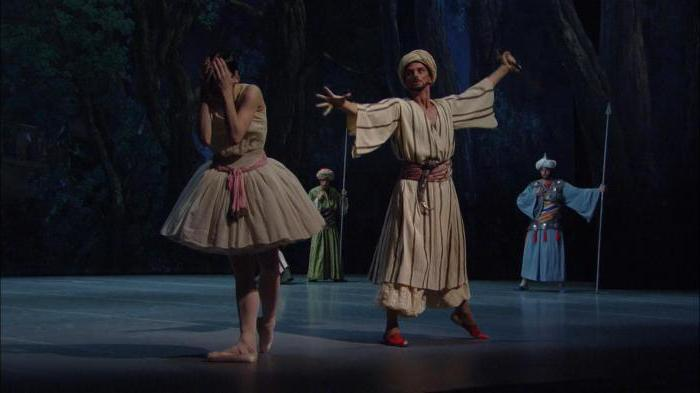 Резюме на балета на Реймънд