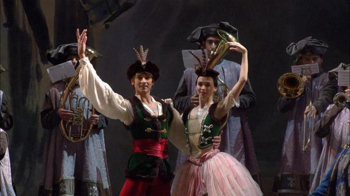 Балетно съдържание на Реймънд Глазунов