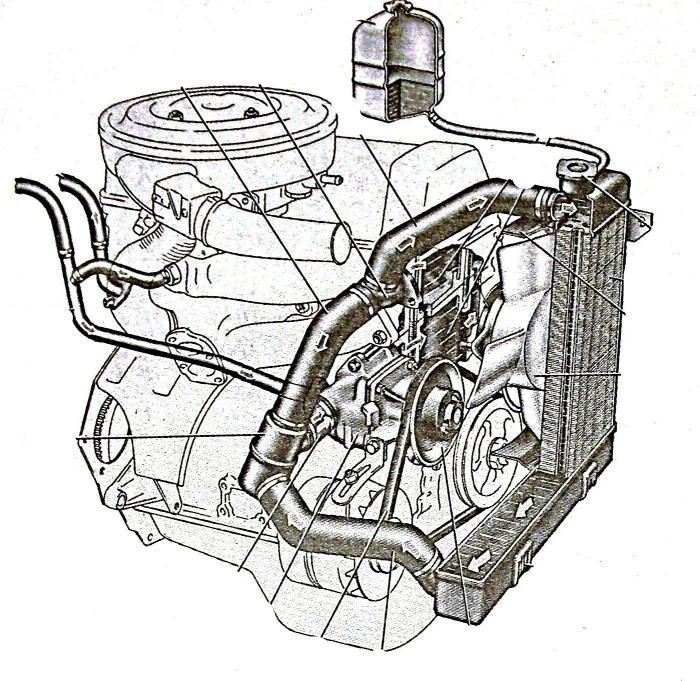 shema sustava hlađenja vaz 2110