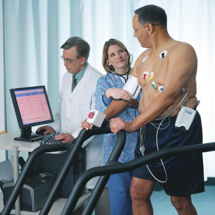 liječenje simptoma ishemijske bolesti srca
