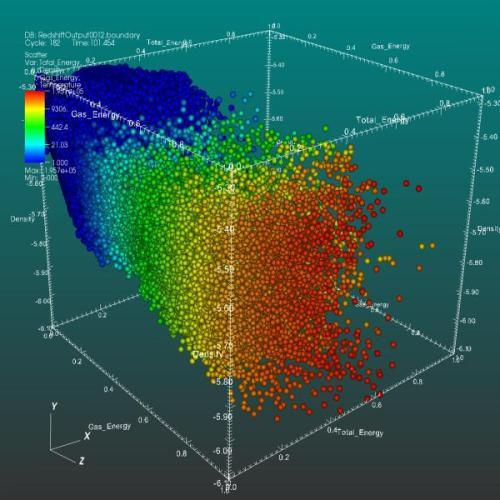 analisi di regressione della correlazione dei problemi