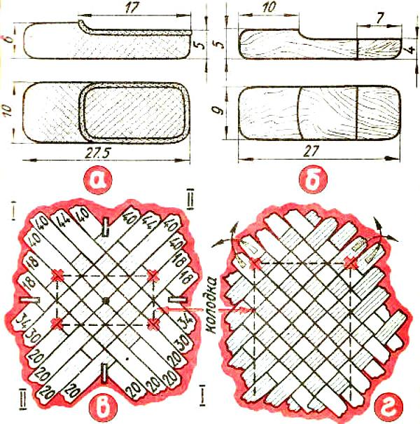 Schema di tessitura a bast