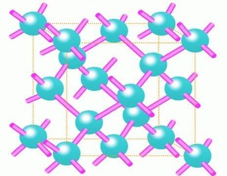 Proprietà del legame covalente