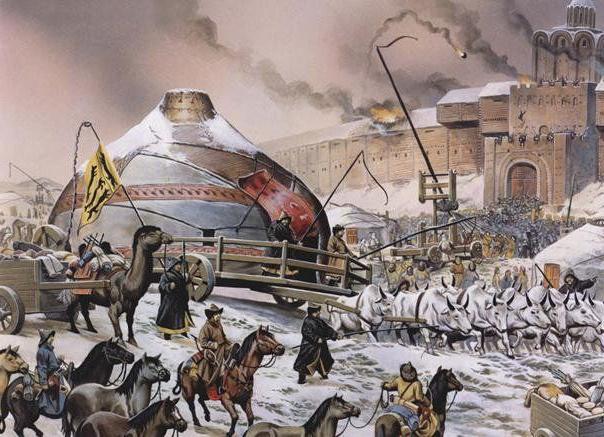 Войни на Кримското ханство