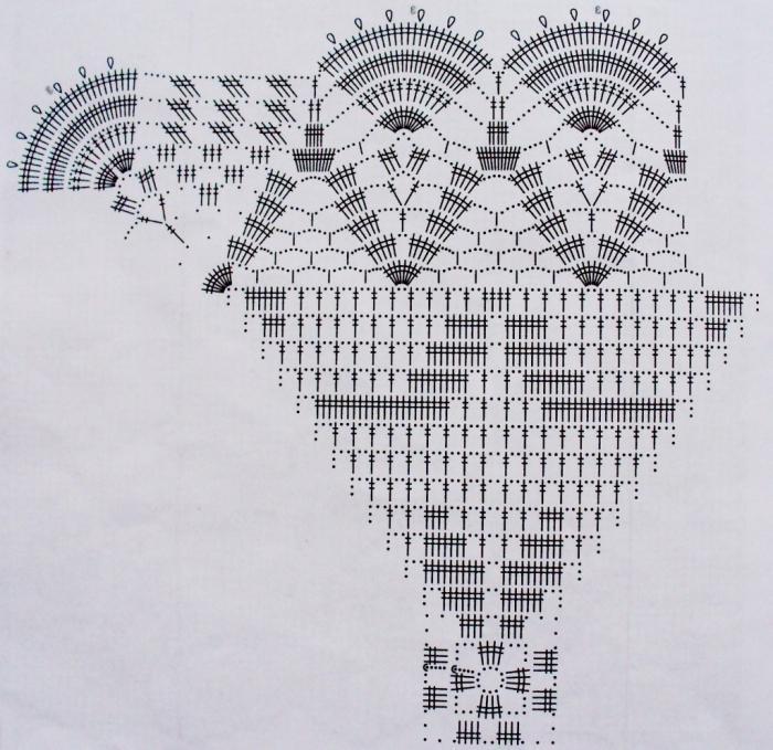 Crochet salvete stolnjaci