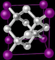 Reticolo molecolare