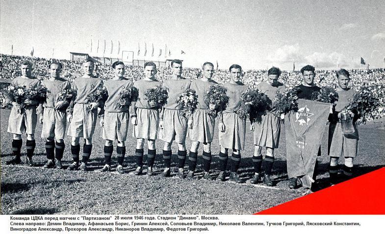 Fotbalový tým CSKA
