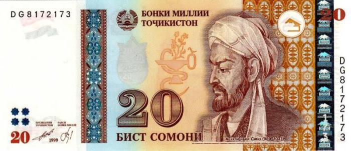 курс у Таџикистану