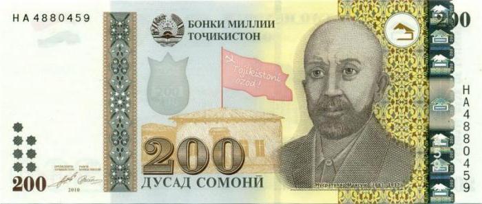 девизни курс тајикистан сомони