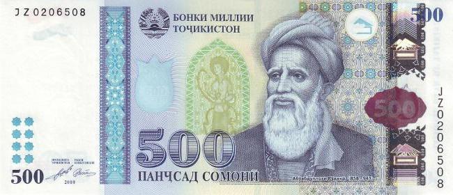 тајикистан валута рубља сомони